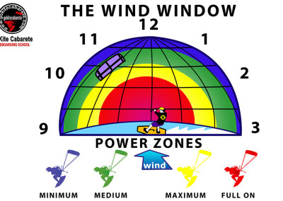 lessons-wind-window